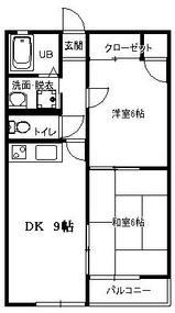 エトワール野田・2LDK・アパート・間取