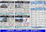 2/25(金)河北新報 折込広告・裏面