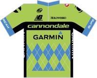 cannondale-garmin-tdf-2015[1]