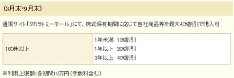 割引券権利確定月 3月末、9月末