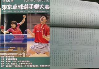 東京選手権プログラム