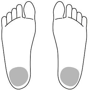 足裏の重心