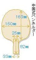 yasaka chn size