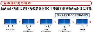左へのフットワーク