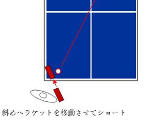 ショート(斜め)