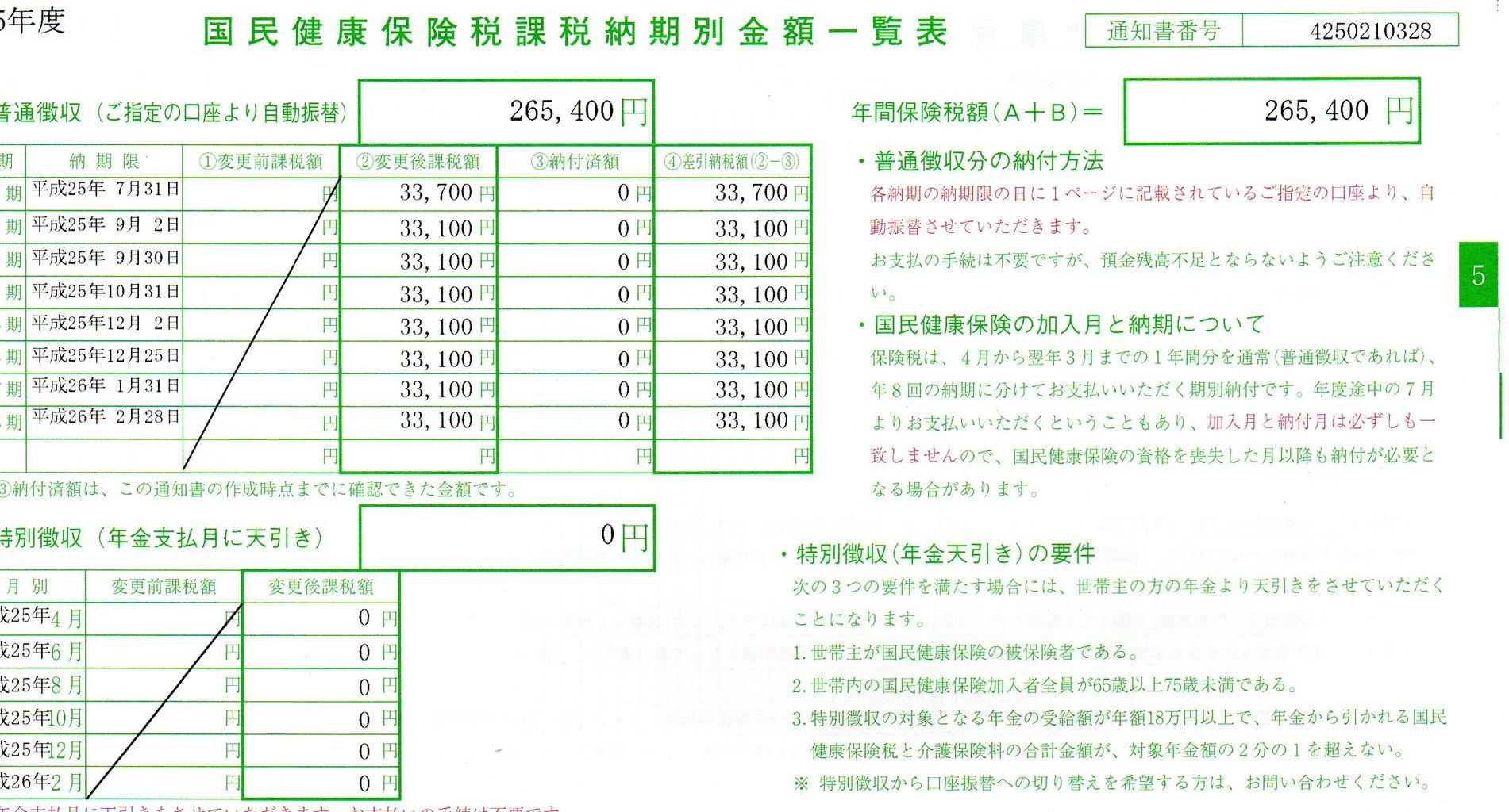 健康 保険 書 国民 納付