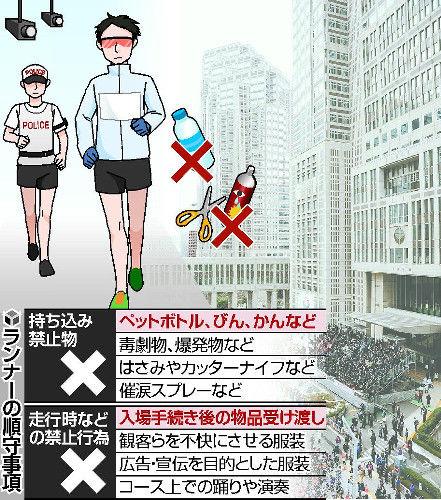 東京マラソン 水 持ち込み制限 禁止