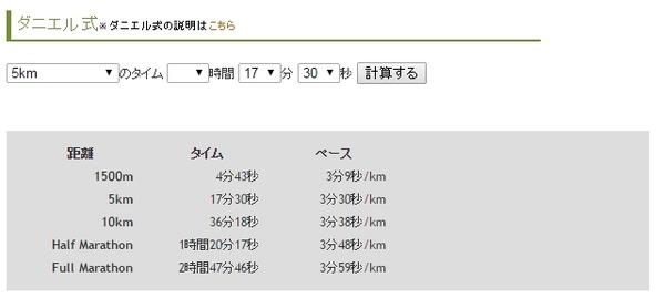 ダニエル マラソン 陸上長距離 5000m