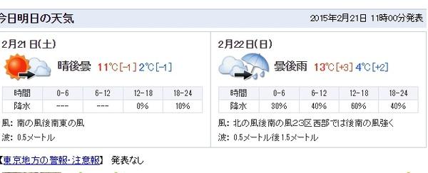 東京マラソン 天気