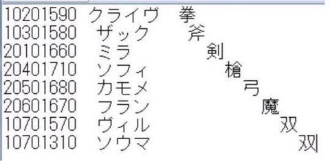 【白猫】茶熊キャラの職業リークきたー!?カモメ弓にフラン魔ってマジ?【プロジェクト】