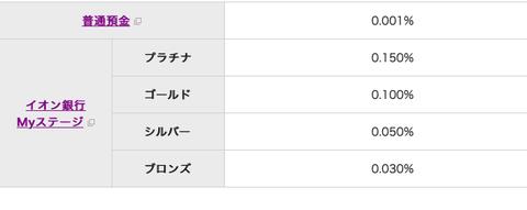 スクリーンショット 2019-05-15 21.33.27