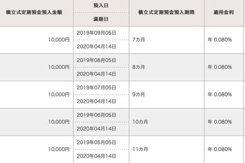 スクリーンショット 2019-09-21 19.45.11
