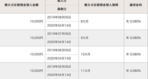 スクリーンショット 2019-08-11 22.00.30