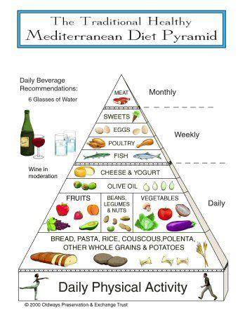 DASH食」-高血圧患者のための食...