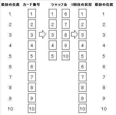 Q14-1