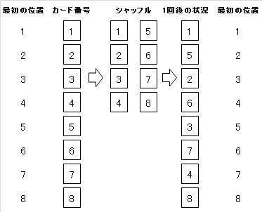 Q14-3