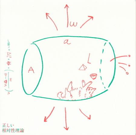 正しい相対性理論