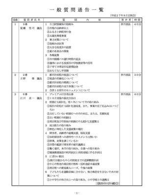 shitsumon01