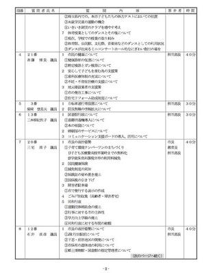 shitsumon02