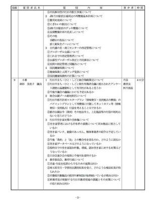 shitsumon03