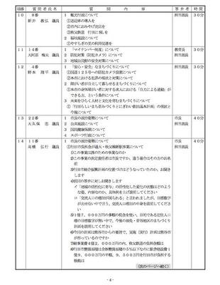 shitsumon04