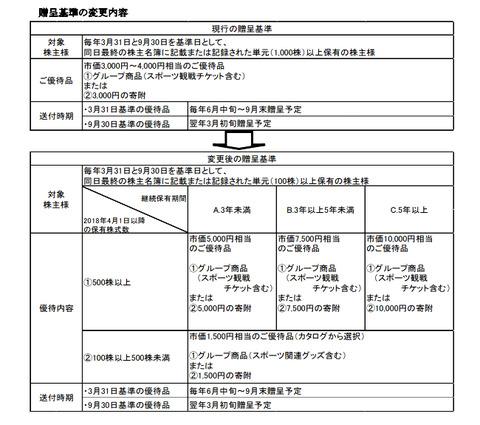 日本ハム201809
