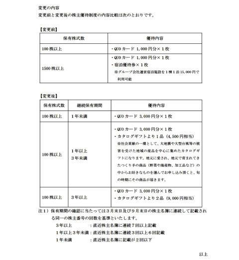 日本モゲージ2019拡充
