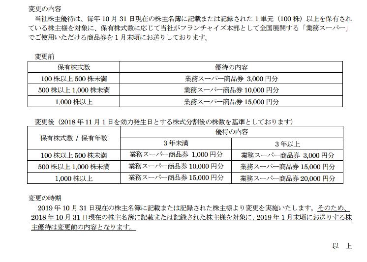 株式 神戸 分割 物産