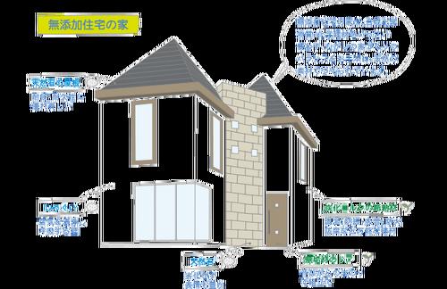 mutenka_house