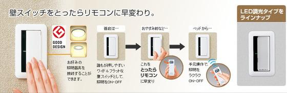 壁スイッチをとったら便利なリモコンに早変わり。
