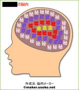 脳内メーカー-01