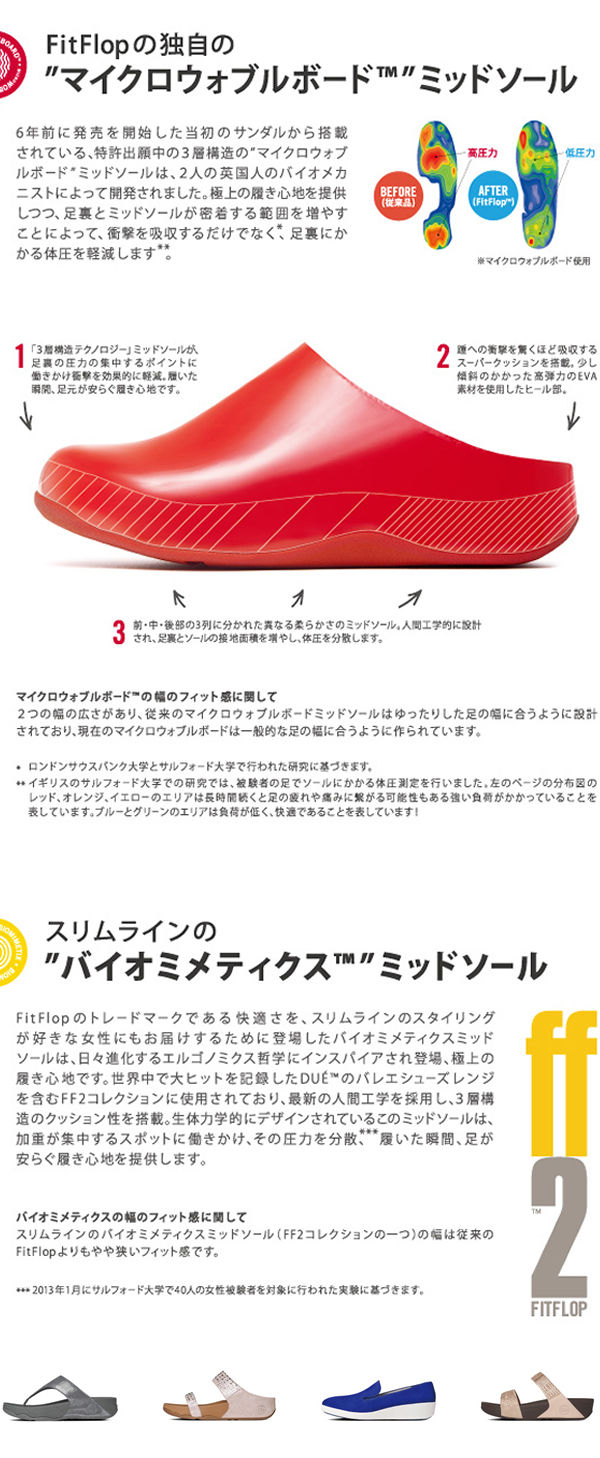 fitflop2