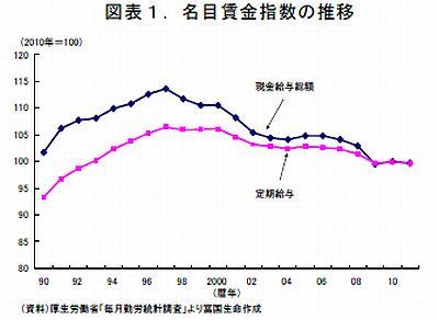 http://livedoor.blogimg.jp/shosuzki/imgs/1/6/161674e6.jpg