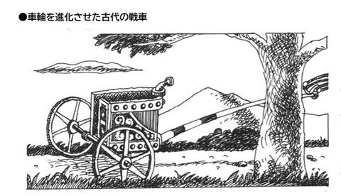 古代の戦車httpswww.napac.jpcmsimagespublishchap01.pdf