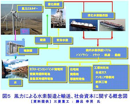 http://livedoor.blogimg.jp/shosuzki/imgs/3/6/364fc193.jpg