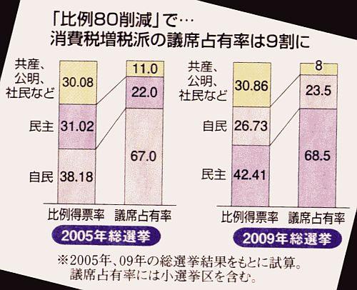 https://livedoor.blogimg.jp/shosuzki/imgs/3/b/3b5124d7.jpg