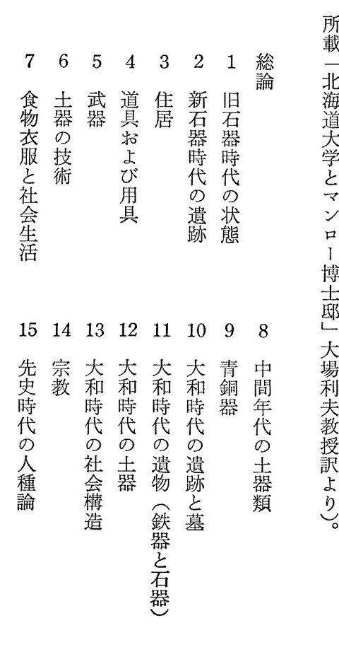 先史時代の日本