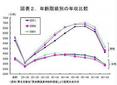 http://livedoor.blogimg.jp/shosuzki/imgs/4/f/4f3b8d09.jpg