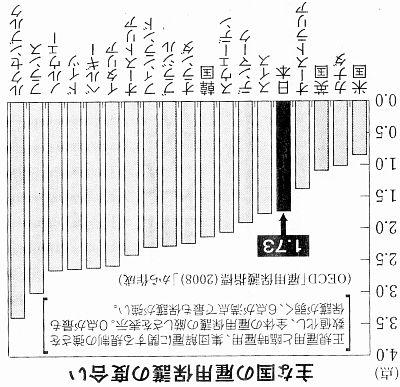 https://livedoor.blogimg.jp/shosuzki/imgs/5/6/5603167b.jpg