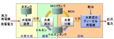 https://livedoor.blogimg.jp/shosuzki/imgs/6/4/64c57590.jpg