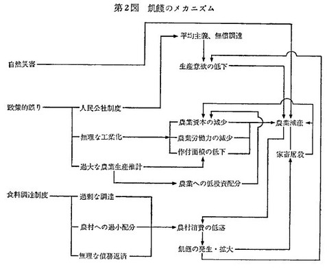 daiyakusin5