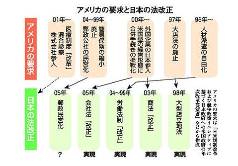 https://livedoor.blogimg.jp/shosuzki/imgs/6/c/6c1f3cf0.jpg