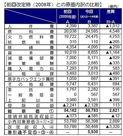 https://livedoor.blogimg.jp/shosuzki/imgs/7/8/78ae8d38.jpg