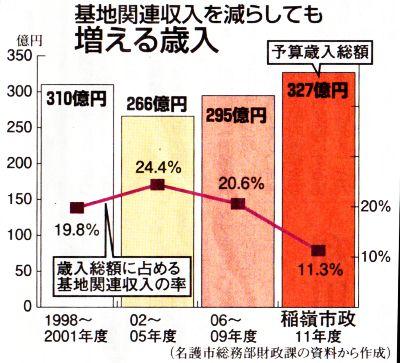 https://livedoor.blogimg.jp/shosuzki/imgs/8/0/80dc3916.jpg