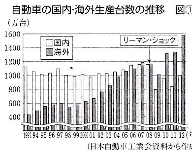 https://livedoor.blogimg.jp/shosuzki/imgs/8/8/883cdae7.jpg