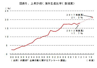 https://livedoor.blogimg.jp/shosuzki/imgs/8/9/8997d46f.jpg