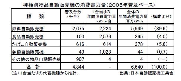 https://livedoor.blogimg.jp/shosuzki/imgs/9/5/95b6d578.jpg