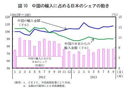 http://livedoor.blogimg.jp/shosuzki/imgs/b/7/b7c2dd43.jpg