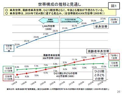 https://livedoor.blogimg.jp/shosuzki/imgs/b/d/bd0be319.jpg
