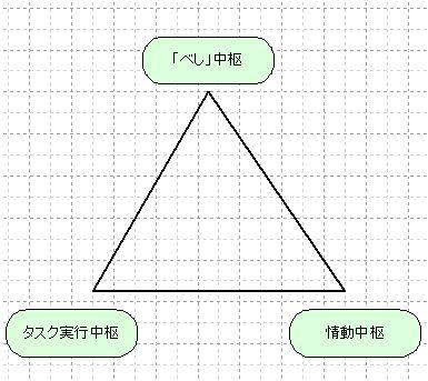 renshuu